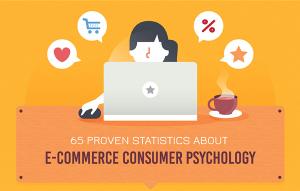 Consumer Psych Stats