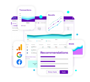 optily-justuno recommendation